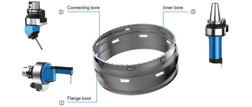 BENZaerospace-triebwerksbearbeitung